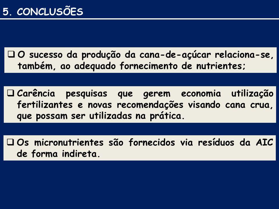 5.CONCLUSÕES  Os micronutrientes são fornecidos via resíduos da AIC de forma indireta.