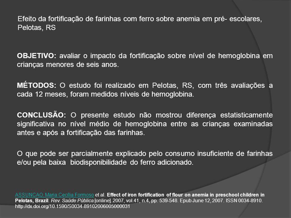 Efeito da fortificação de farinhas com ferro sobre anemia em pré- escolares, Pelotas, RS OBJETIVO: avaliar o impacto da fortificação sobre nível de he