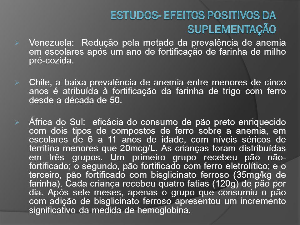  Venezuela: Redução pela metade da prevalência de anemia em escolares após um ano de fortificação de farinha de milho pré-cozida.  Chile, a baixa pr
