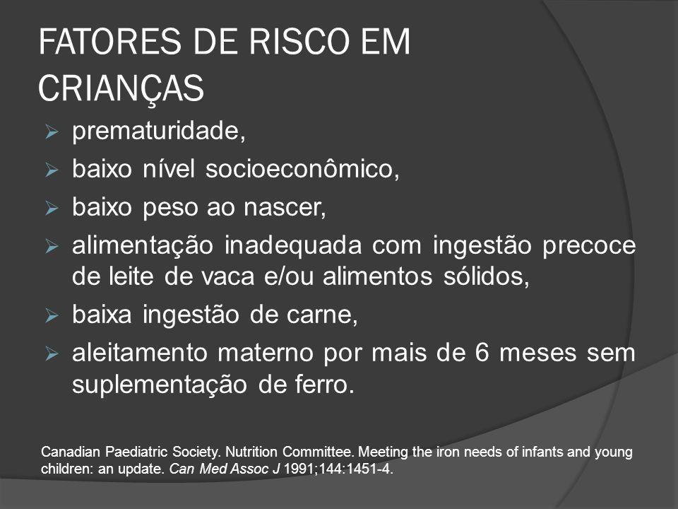 FATORES DE RISCO EM CRIANÇAS  prematuridade,  baixo nível socioeconômico,  baixo peso ao nascer,  alimentação inadequada com ingestão precoce de l