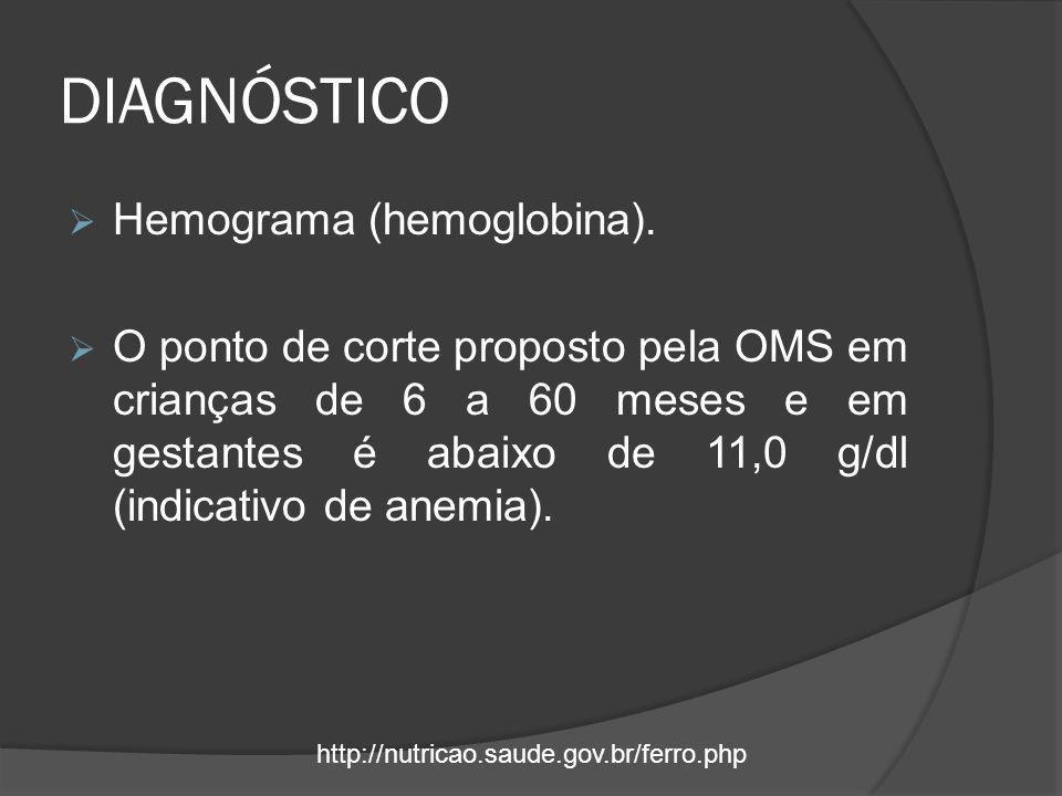 DIAGNÓSTICO  Hemograma (hemoglobina).  O ponto de corte proposto pela OMS em crianças de 6 a 60 meses e em gestantes é abaixo de 11,0 g/dl (indicati