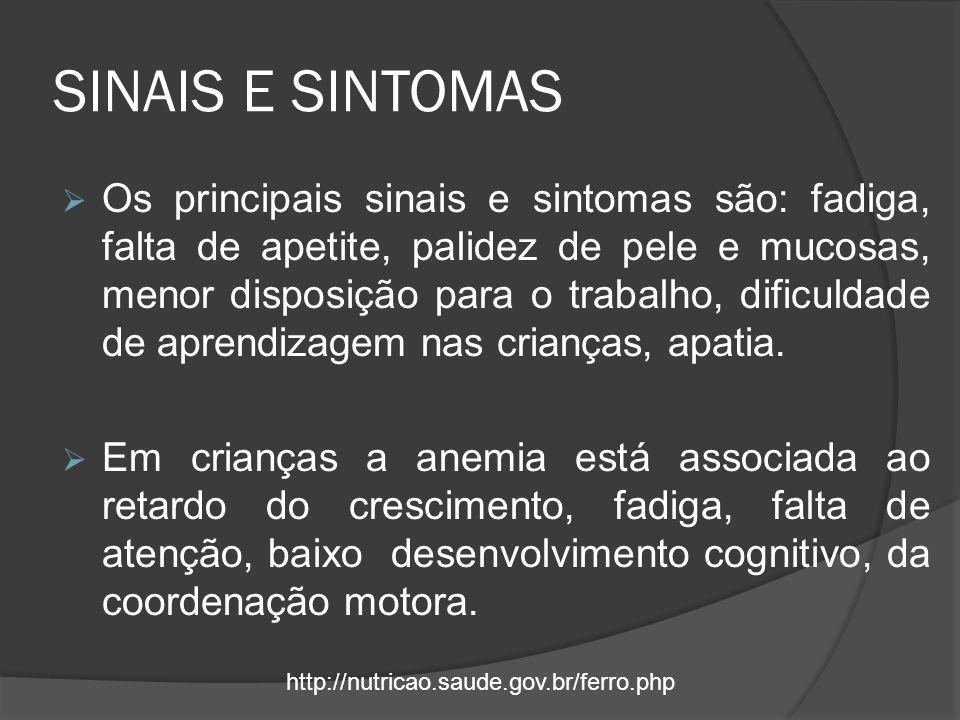 SINAIS E SINTOMAS  Os principais sinais e sintomas são: fadiga, falta de apetite, palidez de pele e mucosas, menor disposição para o trabalho, dificu