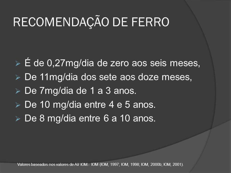 RECOMENDAÇÃO DE FERRO  É de 0,27mg/dia de zero aos seis meses,  De 11mg/dia dos sete aos doze meses,  De 7mg/dia de 1 a 3 anos.  De 10 mg/dia entr