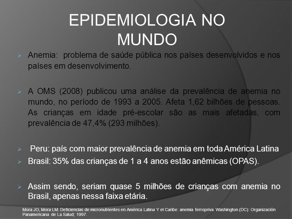 EPIDEMIOLOGIA NO BRASIL  No Brasil, um estudo de revisão, realizado em 1996 a 2007, demonstrou que prevalência mediana de anemia foi de 53,0% em crianças menores de 59 meses (JORDÃO, et.