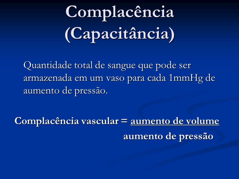 Complacência (Capacitância) Quantidade total de sangue que pode ser armazenada em um vaso para cada 1mmHg de aumento de pressão. Complacência vascular