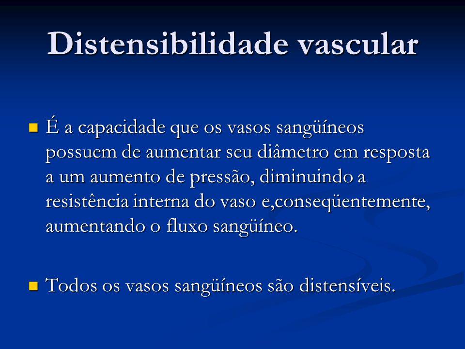 Distensibilidade vascular É a capacidade que os vasos sangüíneos possuem de aumentar seu diâmetro em resposta a um aumento de pressão, diminuindo a resistência interna do vaso e,conseqüentemente, aumentando o fluxo sangüíneo.