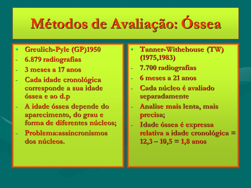 Métodos de Avaliação: Óssea Greulich-Pyle (GP)1950Greulich-Pyle (GP)1950 -6.879 radiografias -3 meses a 17 anos -Cada idade cronológica corresponde a