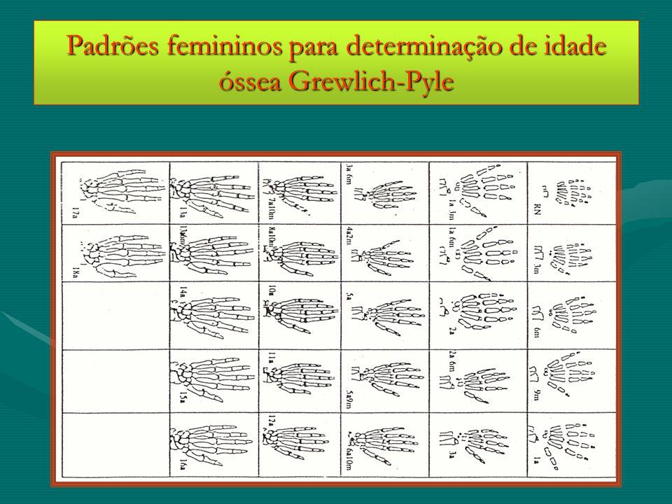 Padrões femininos para determinação de idade óssea Grewlich-Pyle