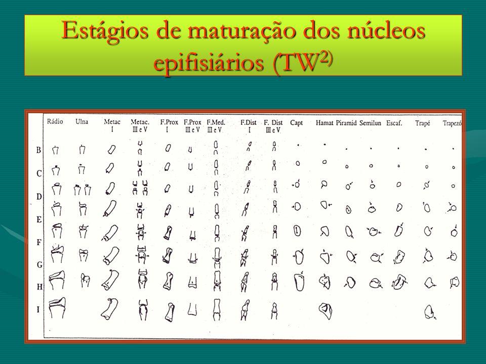 Estágios de maturação dos núcleos epifisiários (TW 2)