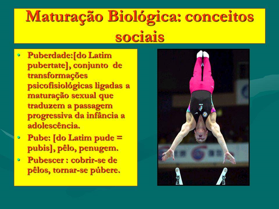 Maturação Biológica: conceitos sociais Puberdade:[do Latim pubertate], conjunto de transformações psicofisiológicas ligadas a maturação sexual que tra