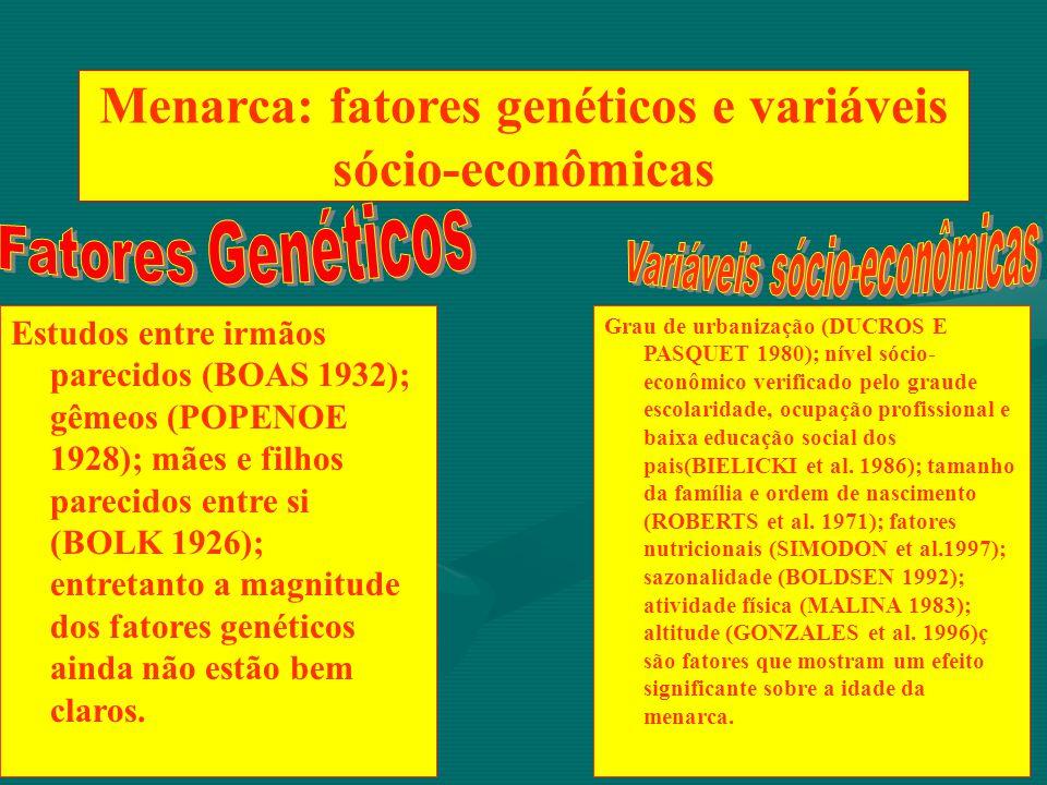 Menarca: fatores genéticos e variáveis sócio-econômicas Estudos entre irmãos parecidos (BOAS 1932); gêmeos (POPENOE 1928); mães e filhos parecidos ent
