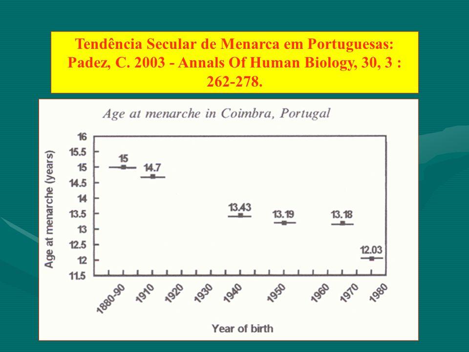 Tendência Secular de Menarca em Portuguesas: Padez, C. 2003 - Annals Of Human Biology, 30, 3 : 262-278.