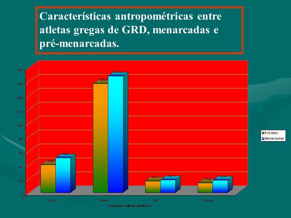 Características antropométricas entre atletas gregas de GRD, menarcadas e pré-menarcadas.