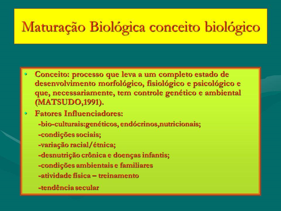 Maturação Biológica conceito biológico Conceito: processo que leva a um completo estado de desenvolvimento morfológico, fisiológico e psicológico e qu