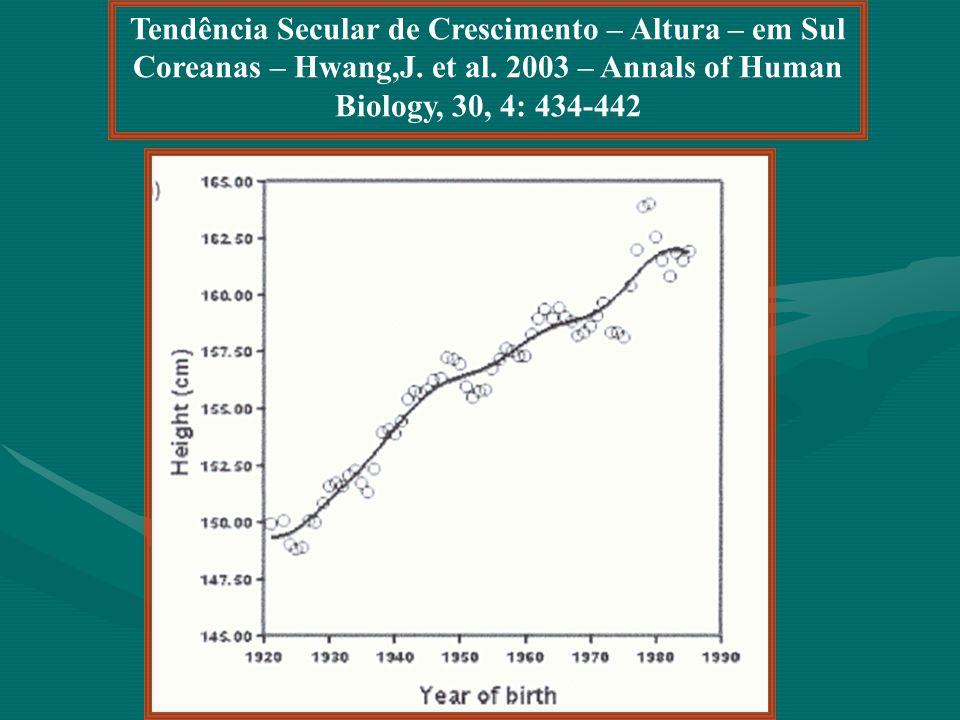 Tendência Secular de Crescimento – Altura – em Sul Coreanas – Hwang,J. et al. 2003 – Annals of Human Biology, 30, 4: 434-442
