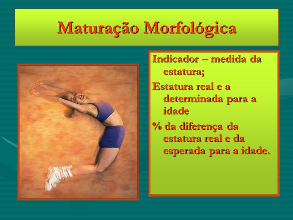 Maturação Morfológica Indicador – medida da estatura; Estatura real e a determinada para a idade % da diferença da estatura real e da esperada para a