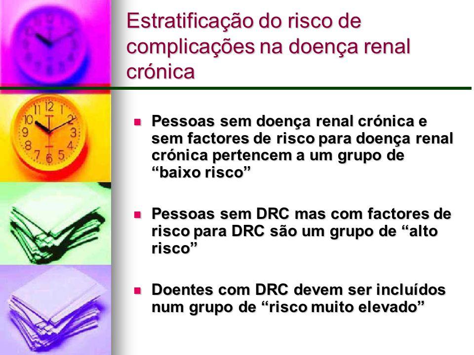 Estratificação do risco de complicações na doença renal crónica Pessoas sem doença renal crónica e sem factores de risco para doença renal crónica per