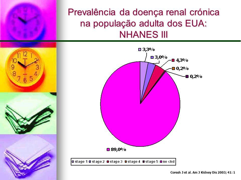 Prevalência da doença renal crónica na população adulta dos EUA: NHANES III Coresh J et al. Am J Kidney Dis 2003; 41: 1