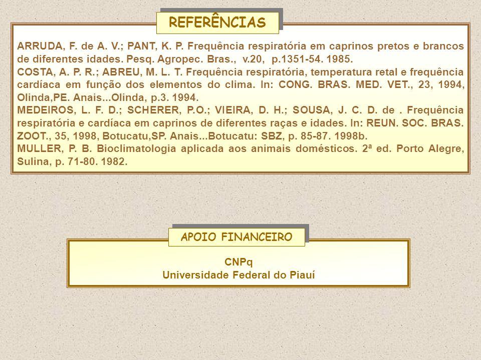 ARRUDA, F. de A. V.; PANT, K. P. Frequência respiratória em caprinos pretos e brancos de diferentes idades. Pesq. Agropec. Bras., v.20, p.1351-54. 198