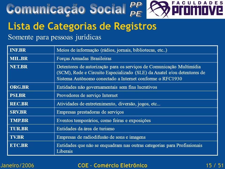 Janeiro/200615 / 51COE – Comércio Eletrônico Lista de Categorias de Registros Somente para pessoas jurídicas INF.BRMeios de informação (rádios, jornais, bibliotecas, etc..) MIL.BRForças Armadas Brasileiras NET.BRDetentores de autorização para os serviços de Comunicação Multimídia (SCM), Rede e Circuito Especializado (SLE) da Anatel e/ou detentores de Sistema Autônomo conectado a Internet conforme o RFC1930 ORG.BREntidades não governamentais sem fins lucrativos PSI.BRProvedores de serviço Internet REC.BRAtividades de entretenimento, diversão, jogos, etc...