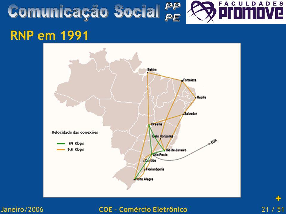 Janeiro/200621 / 51COE – Comércio Eletrônico RNP em 1991 +