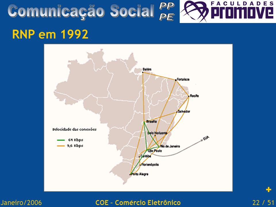 Janeiro/200622 / 51COE – Comércio Eletrônico RNP em 1992 +