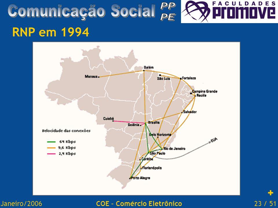 Janeiro/200623 / 51COE – Comércio Eletrônico RNP em 1994 +