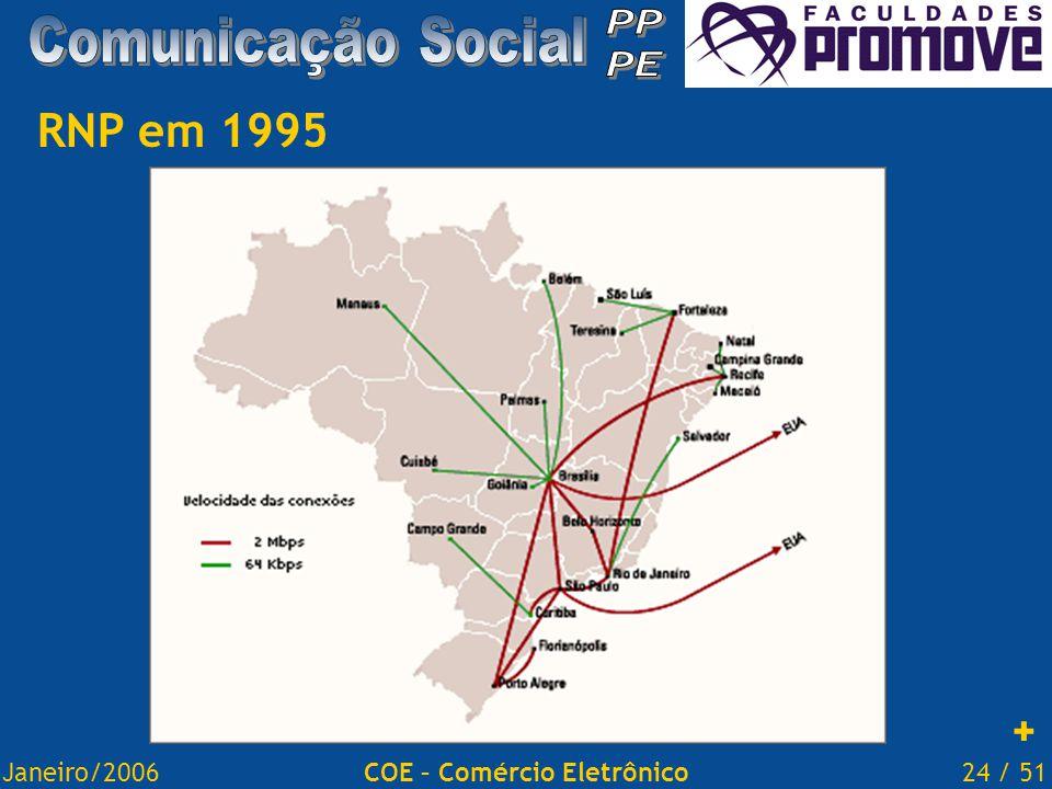 Janeiro/200624 / 51COE – Comércio Eletrônico RNP em 1995 +