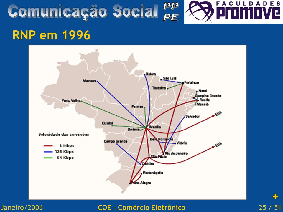 Janeiro/200625 / 51COE – Comércio Eletrônico RNP em 1996 +