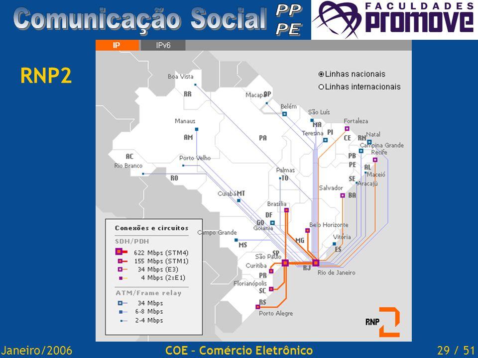 Janeiro/200629 / 51COE – Comércio Eletrônico RNP2