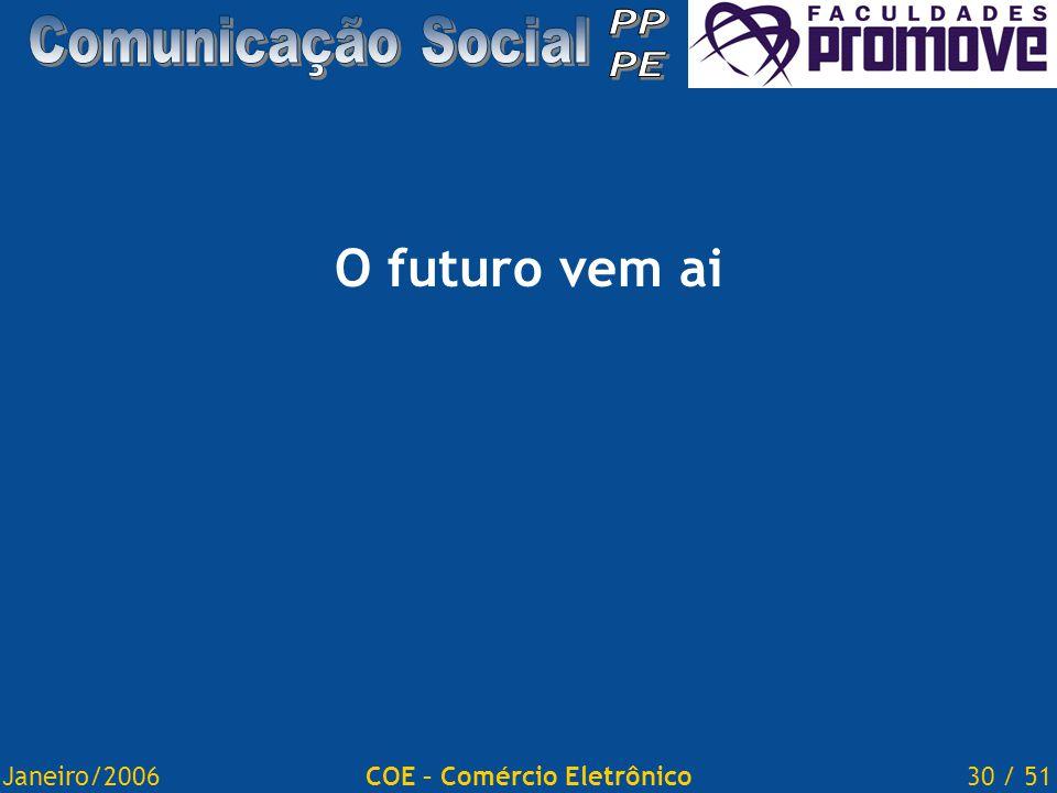 Janeiro/200630 / 51COE – Comércio Eletrônico O futuro vem ai