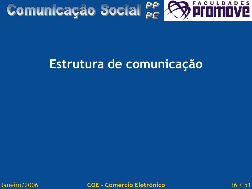 Janeiro/200636 / 51COE – Comércio Eletrônico Estrutura de comunicação