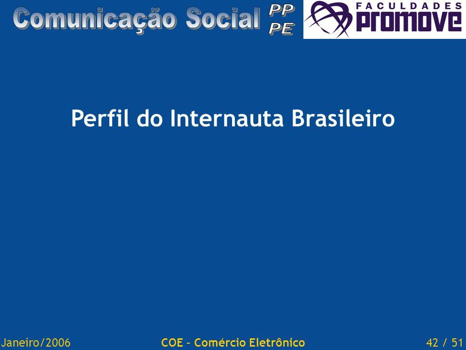 Janeiro/200642 / 51COE – Comércio Eletrônico Perfil do Internauta Brasileiro