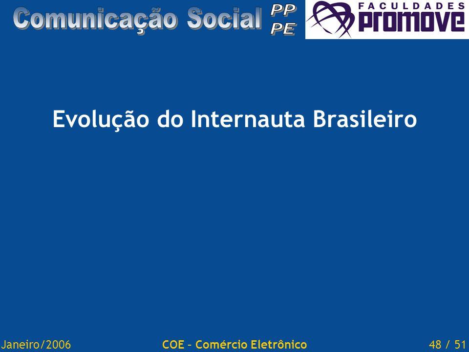 Janeiro/200648 / 51COE – Comércio Eletrônico Evolução do Internauta Brasileiro