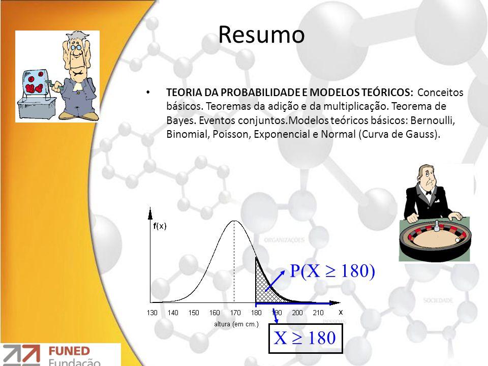 Raciocínio Estatístico População Amostra Amostragem Estatística Descritiva Estatística Inferencial (Probabilidade) Com Suporte Computacional Princípio da Eficácia Simulação Otimização x K yp Z j a t r x y x kK y