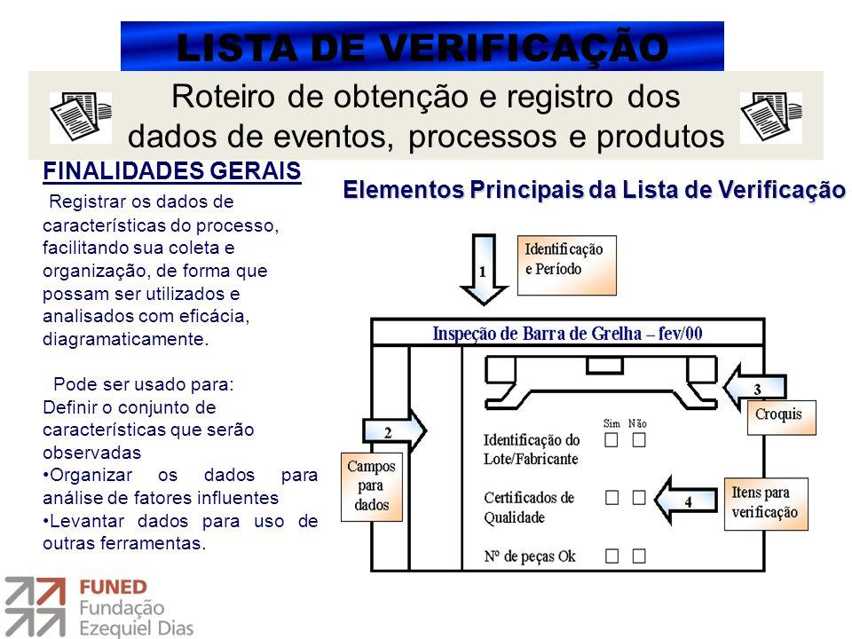 LISTA DE VERIFICAÇÃO FINALIDADES GERAIS Registrar os dados de características do processo, facilitando sua coleta e organização, de forma que possam s