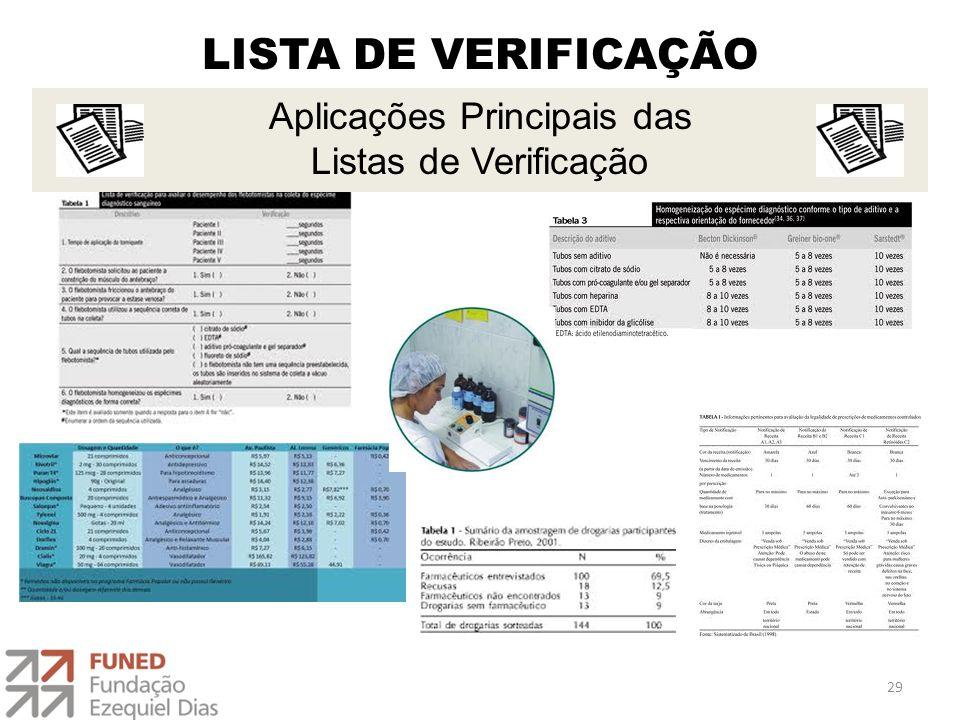 29 LISTA DE VERIFICAÇÃO Aplicações Principais das Listas de Verificação
