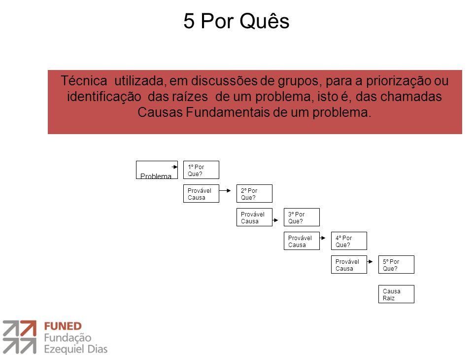 Seqüência 1)Descreva detalhadamente o processo ou problema a ser analisado; 2)Faça em seqüência, uma série de perguntas com a finalidade de identificar o porque do efeito (problema ou meta) apresentado.