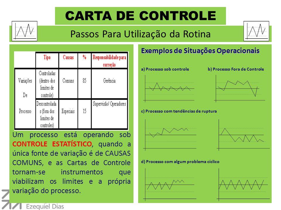 CARTA DE CONTROLE Um processo está operando sob CONTROLE ESTATÍSTICO, quando a única fonte de variação é de CAUSAS COMUNS, e as Cartas de Controle tor