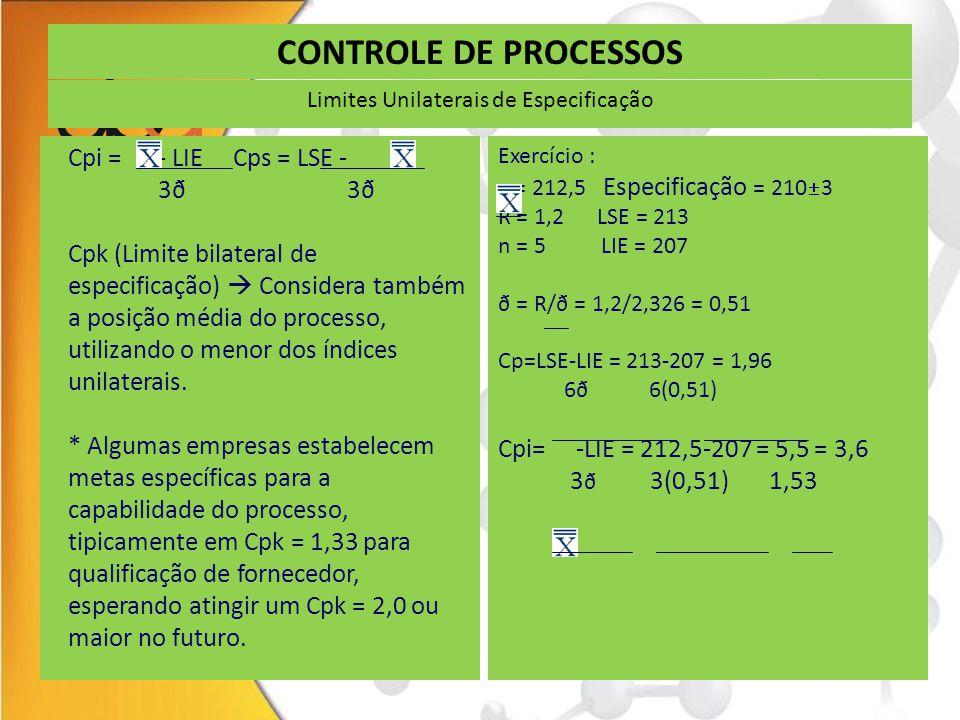 CONTROLE DE PROCESSOS Limites Unilaterais de Especificação Cpi = - LIE Cps = LSE - 3ð 3ð Cpk (Limite bilateral de especificação)  Considera também a