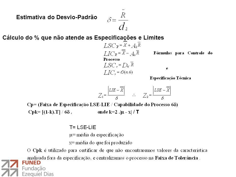 Estimativa do Desvio-Padrão Cálculo do % que não atende as Especificações e Limites