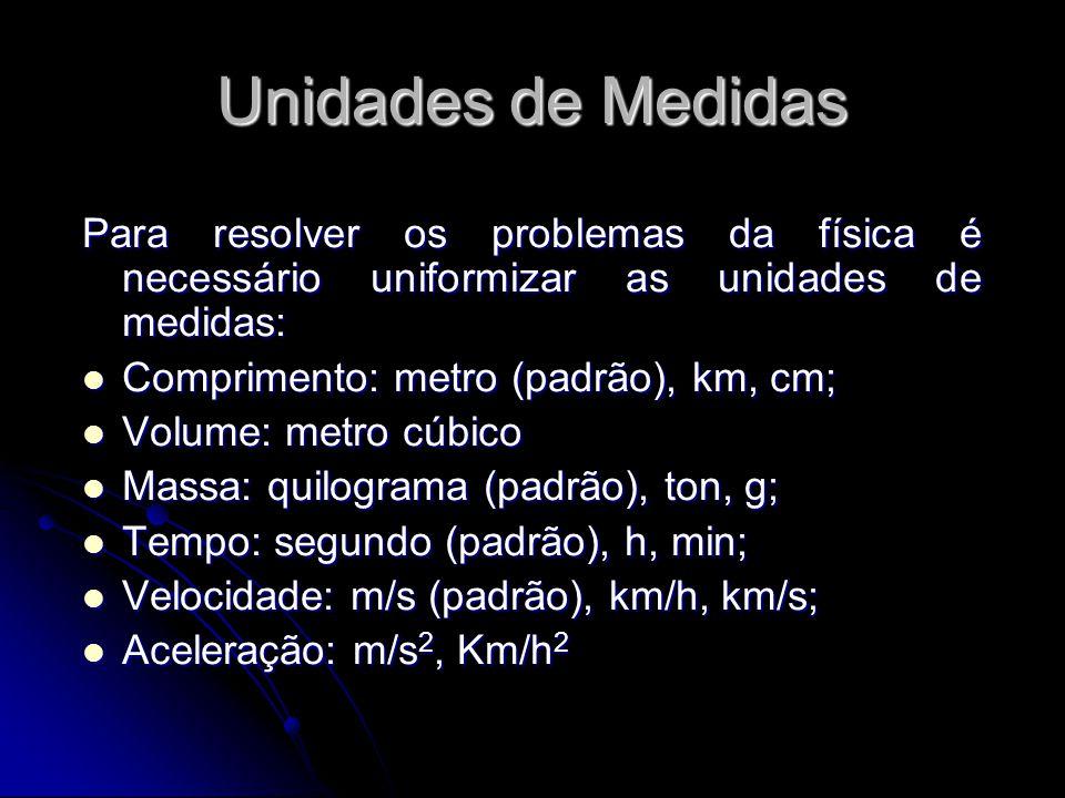 Unidades de Medidas Para resolver os problemas da física é necessário uniformizar as unidades de medidas: Comprimento: metro (padrão), km, cm; Comprimento: metro (padrão), km, cm; Volume: metro cúbico Volume: metro cúbico Massa: quilograma (padrão), ton, g; Massa: quilograma (padrão), ton, g; Tempo: segundo (padrão), h, min; Tempo: segundo (padrão), h, min; Velocidade: m/s (padrão), km/h, km/s; Velocidade: m/s (padrão), km/h, km/s; Aceleração: m/s 2, Km/h 2 Aceleração: m/s 2, Km/h 2