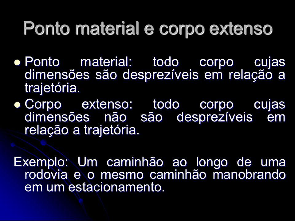 Ponto material e corpo extenso Ponto material: todo corpo cujas dimensões são desprezíveis em relação a trajetória.