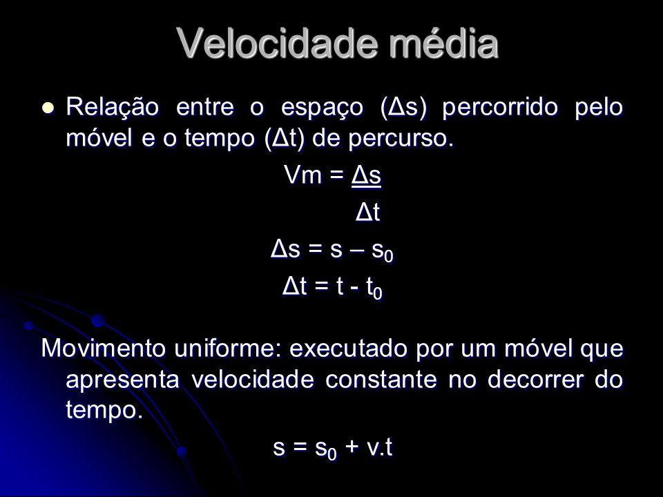 Velocidade média Relação entre o espaço (Δs) percorrido pelo móvel e o tempo (Δt) de percurso.