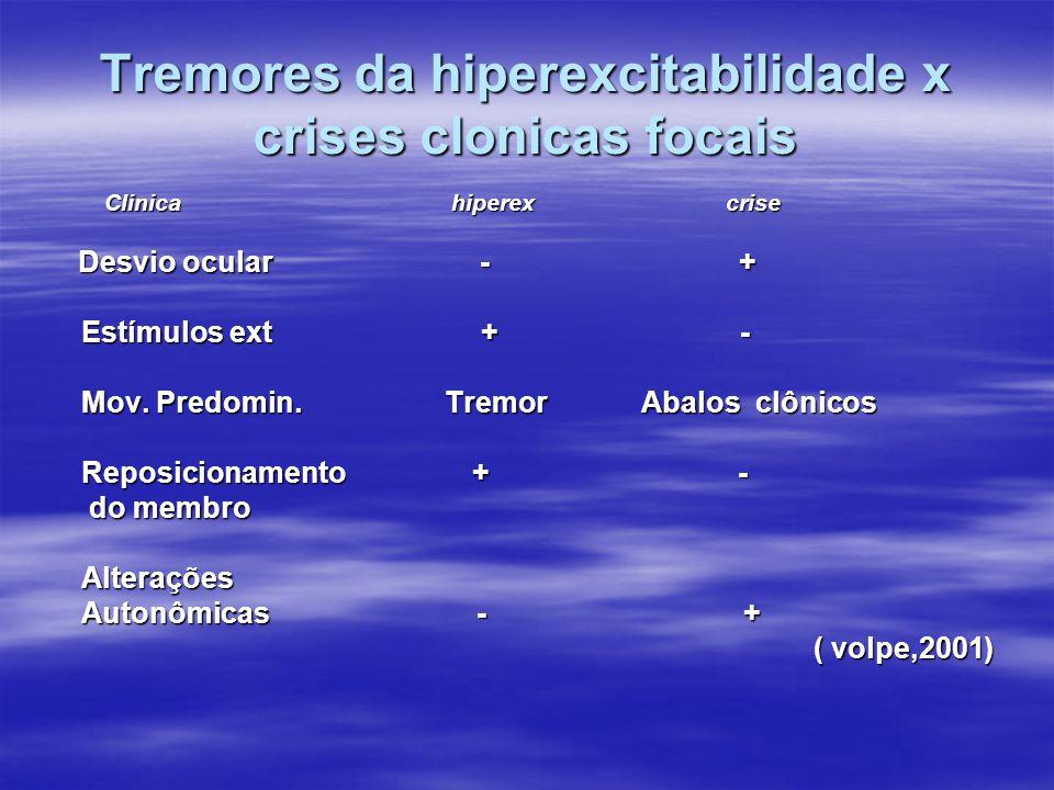 controvérsias  Todas as crises eletrográficas sem manifestações clínicas devem ser tratadas.