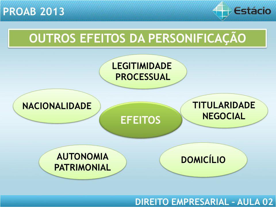 PROAB 2013 DIREITO EMPRESARIAL – AULA 02 EFEITOS DOMICÍLIO NACIONALIDADE AUTONOMIA PATRIMONIAL AUTONOMIA PATRIMONIAL LEGITIMIDADE PROCESSUAL LEGITIMID
