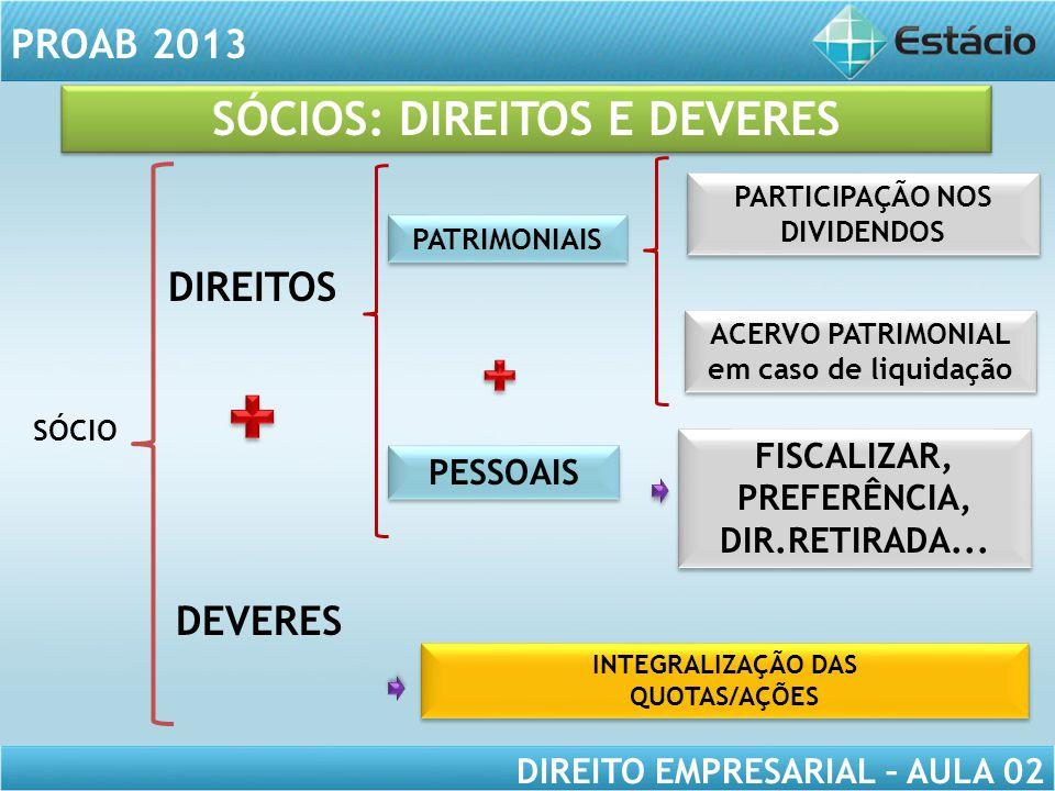 PROAB 2013 DIREITO EMPRESARIAL – AULA 02 SÓCIOS: DIREITOS E DEVERES DIREITOS DEVERES PATRIMONIAIS PESSOAIS PARTICIPAÇÃO NOS DIVIDENDOS PARTICIPAÇÃO NO