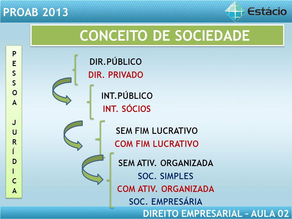 PROAB 2013 DIREITO EMPRESARIAL – AULA 02 SÓCIOS: DIREITOS E DEVERES DIREITOS DEVERES PATRIMONIAIS PESSOAIS PARTICIPAÇÃO NOS DIVIDENDOS PARTICIPAÇÃO NOS DIVIDENDOS ACERVO PATRIMONIAL em caso de liquidação ACERVO PATRIMONIAL em caso de liquidação FISCALIZAR, PREFERÊNCIA, DIR.RETIRADA...