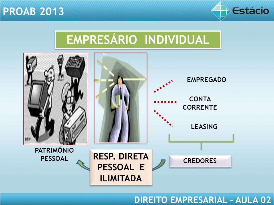 PROAB 2013 DIREITO EMPRESARIAL – AULA 02 SÓCIO B LEASING CONTA CORRENTE EMPREGADO CREDORES RESP.