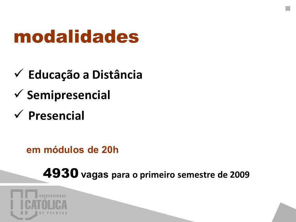 modalidades Educação a Distância Semipresencial Presencial em módulos de 20h 4930 vagas para o primeiro semestre de 2009